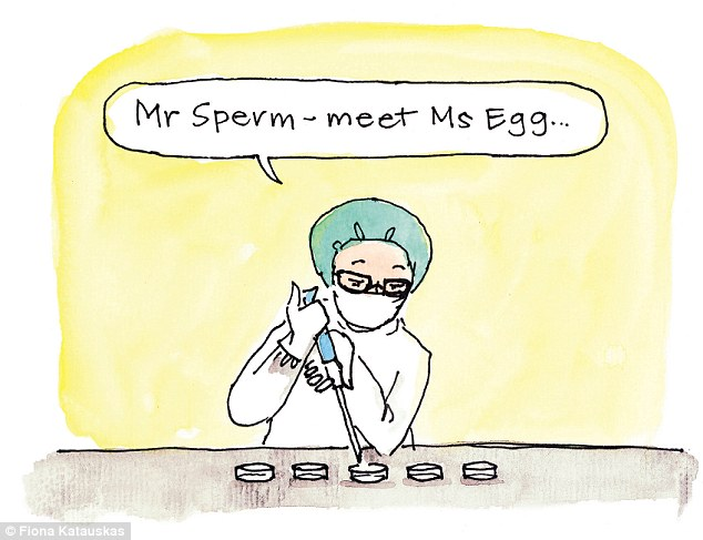 Mr Sperm